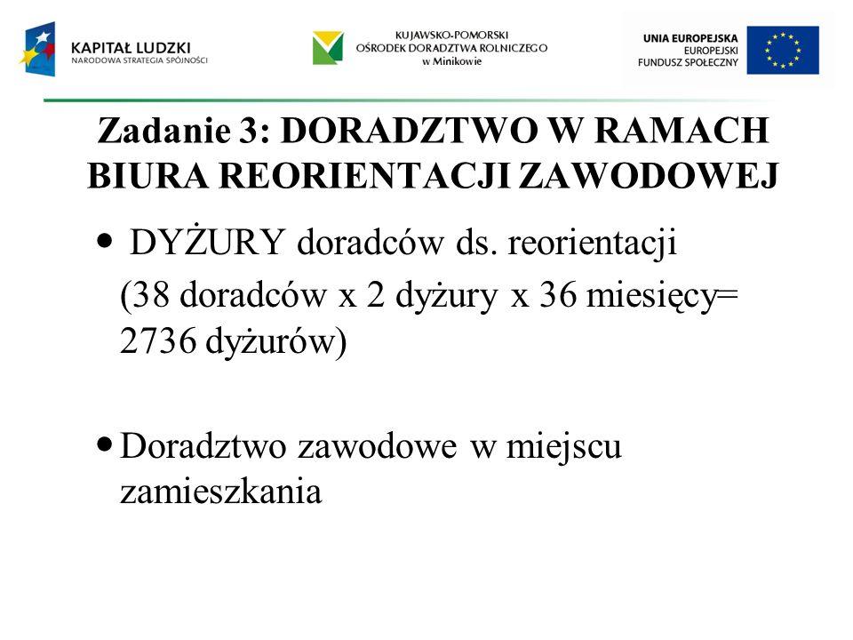 Zadanie 3: DORADZTWO W RAMACH BIURA REORIENTACJI ZAWODOWEJ DYŻURY doradców ds. reorientacji (38 doradców x 2 dyżury x 36 miesięcy= 2736 dyżurów) Dorad