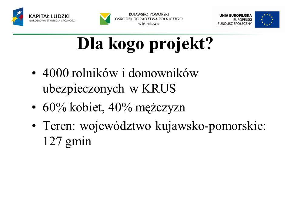 Dla kogo projekt? 4000 rolników i domowników ubezpieczonych w KRUS 60% kobiet, 40% mężczyzn Teren: województwo kujawsko-pomorskie: 127 gmin