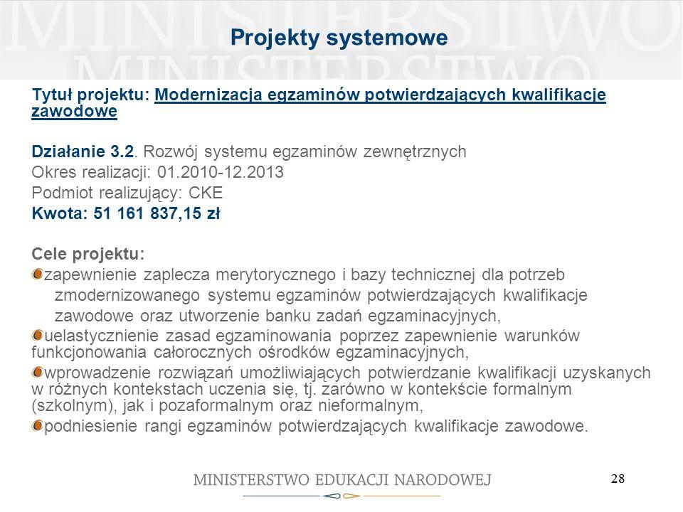 28 Tytuł projektu: Modernizacja egzaminów potwierdzających kwalifikacje zawodowe Działanie 3.2. Rozwój systemu egzaminów zewnętrznych Okres realizacji