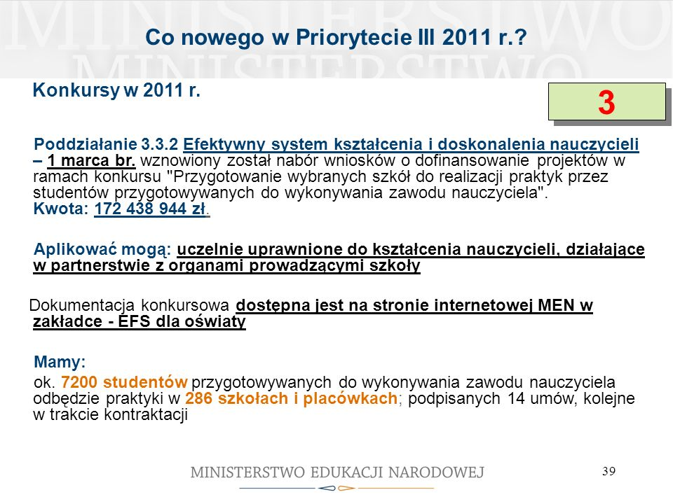 39 Co nowego w Priorytecie III 2011 r.? Konkursy w 2011 r. Poddziałanie 3.3.2 Efektywny system kształcenia i doskonalenia nauczycieli – 1 marca br. wz