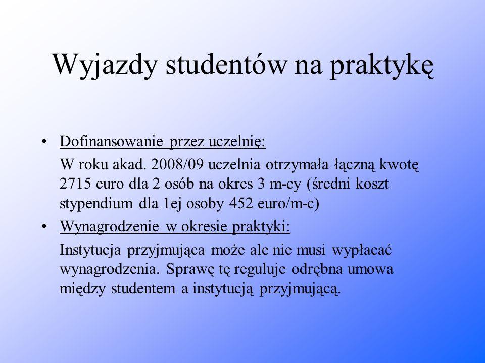 Wyjazdy studentów na praktykę Dofinansowanie przez uczelnię: W roku akad. 2008/09 uczelnia otrzymała łączną kwotę 2715 euro dla 2 osób na okres 3 m-cy