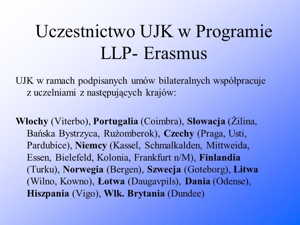 Uczestnictwo UJK w Programie LLP- Erasmus UJK w ramach podpisanych umów bilateralnych współpracuje z uczelniami z następujących krajów: Włochy (Viterb