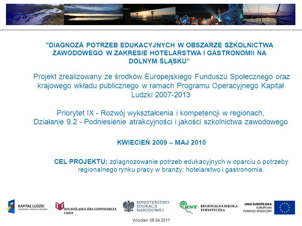 Wrocław 08.04.2011 Misją kształcenia zawodowego jest przygotowanie profesjonalnych kadr na potrzeby rynku.