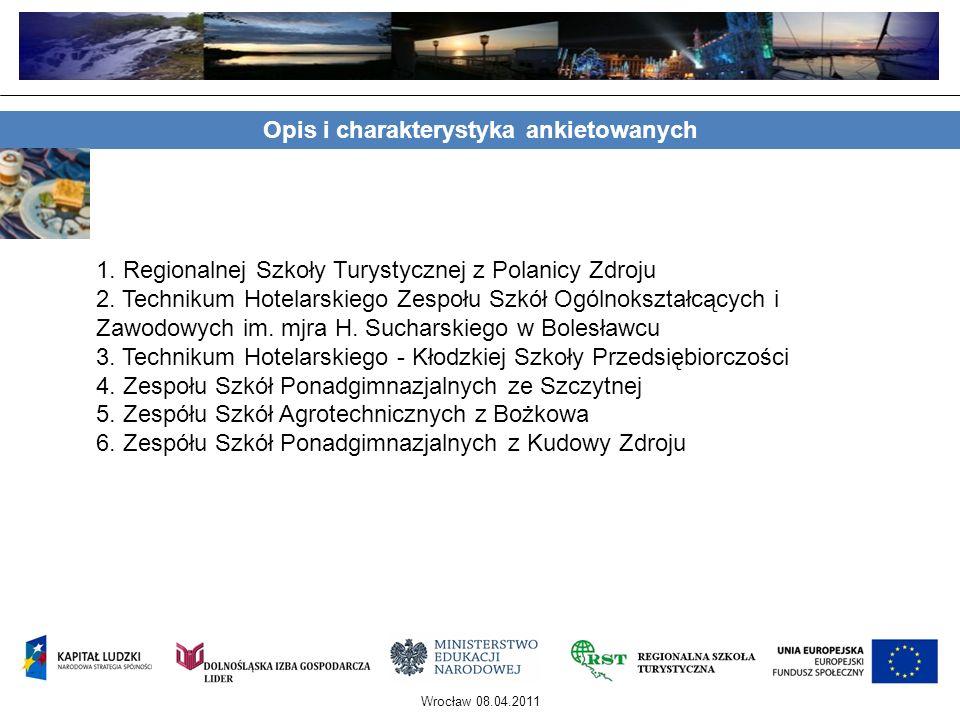 Opis i charakterystyka ankietowanych 1. Regionalnej Szkoły Turystycznej z Polanicy Zdroju 2. Technikum Hotelarskiego Zespołu Szkół Ogólnokształcących