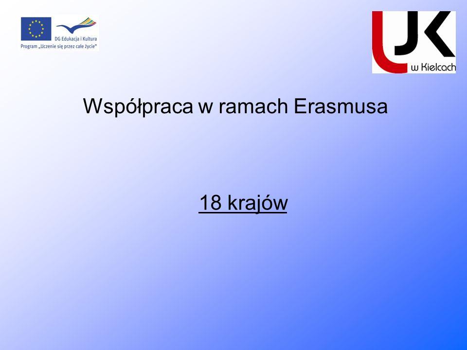18 krajów Współpraca w ramach Erasmusa