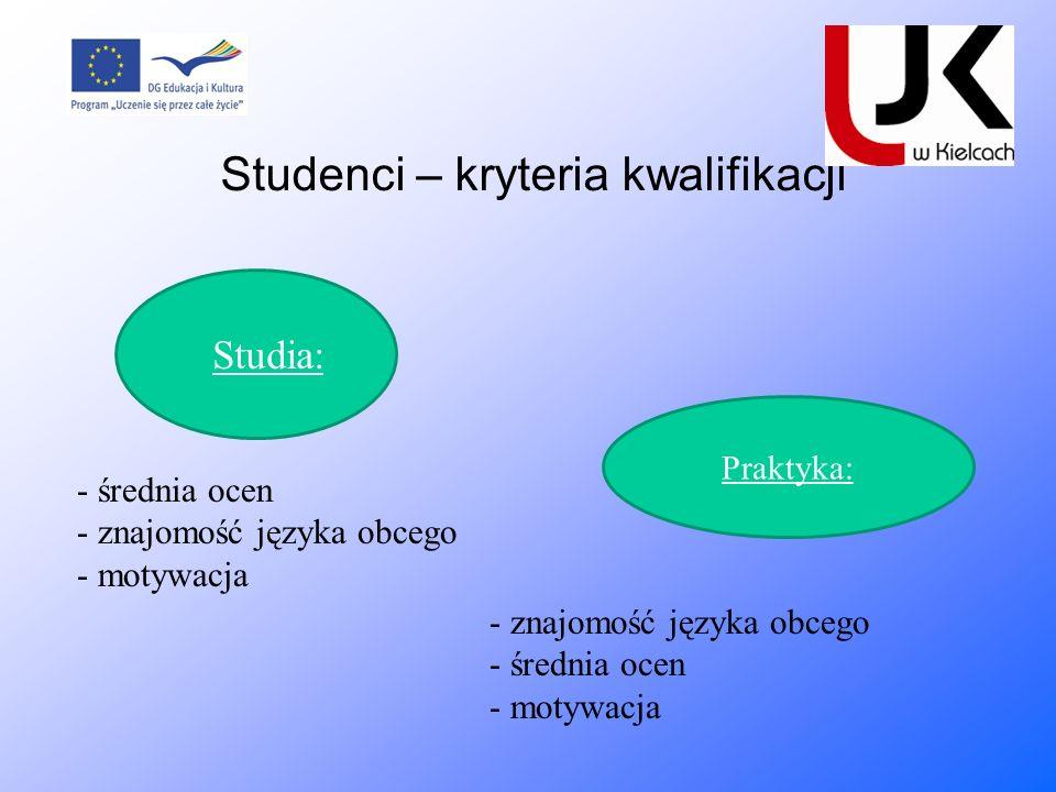 Studenci – kryteria kwalifikacji Studia: Praktyka: - średnia ocen - znajomość języka obcego - motywacja - znajomość języka obcego - średnia ocen - mot