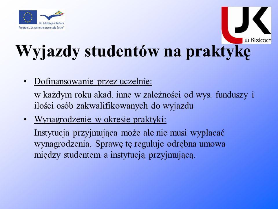 Wyjazdy studentów na praktykę Dofinansowanie przez uczelnię: w każdym roku akad. inne w zależności od wys. funduszy i ilości osób zakwalifikowanych do
