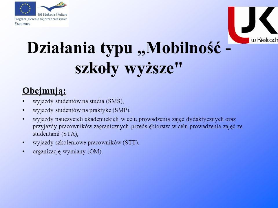 Działania typu Mobilność - szkoły wyższe