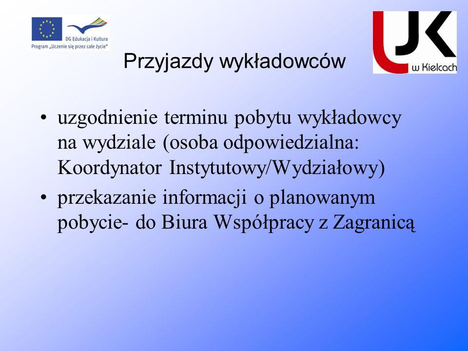 Przyjazdy wykładowców uzgodnienie terminu pobytu wykładowcy na wydziale (osoba odpowiedzialna: Koordynator Instytutowy/Wydziałowy) przekazanie informa
