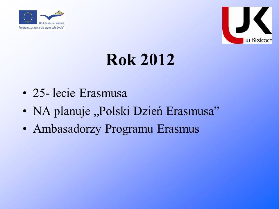 Rok 2012 25- lecie Erasmusa NA planuje Polski Dzień Erasmusa Ambasadorzy Programu Erasmus