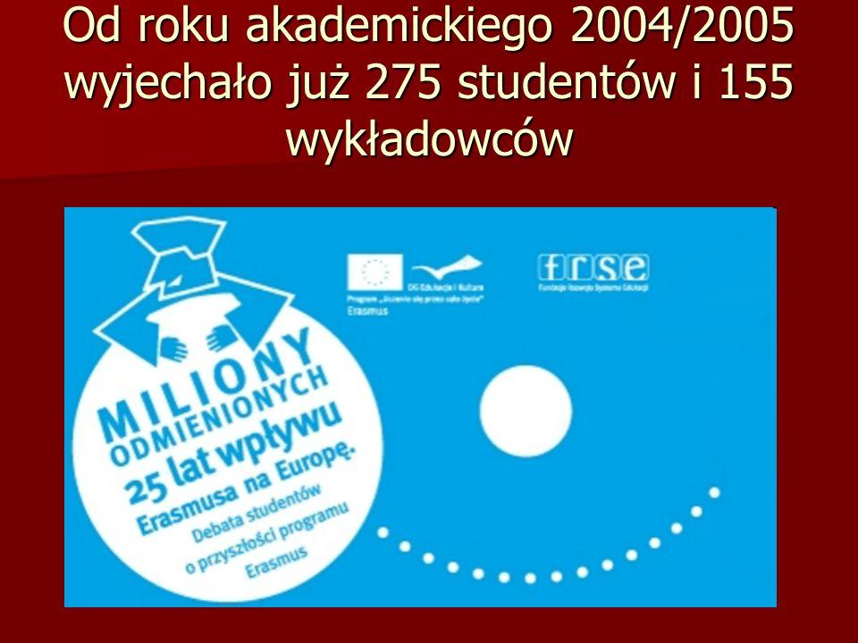 Od roku akademickiego 2004/2005 wyjechało już 275 studentów i 155 wykładowców