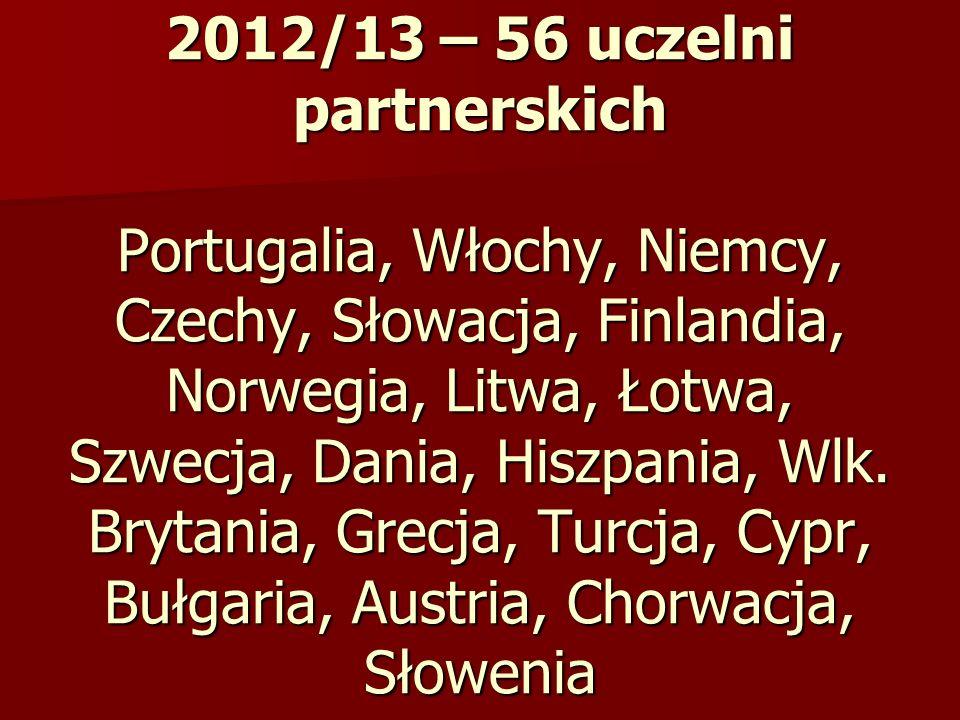 2012/13 – 56 uczelni partnerskich Portugalia, Włochy, Niemcy, Czechy, Słowacja, Finlandia, Norwegia, Litwa, Łotwa, Szwecja, Dania, Hiszpania, Wlk. Bry