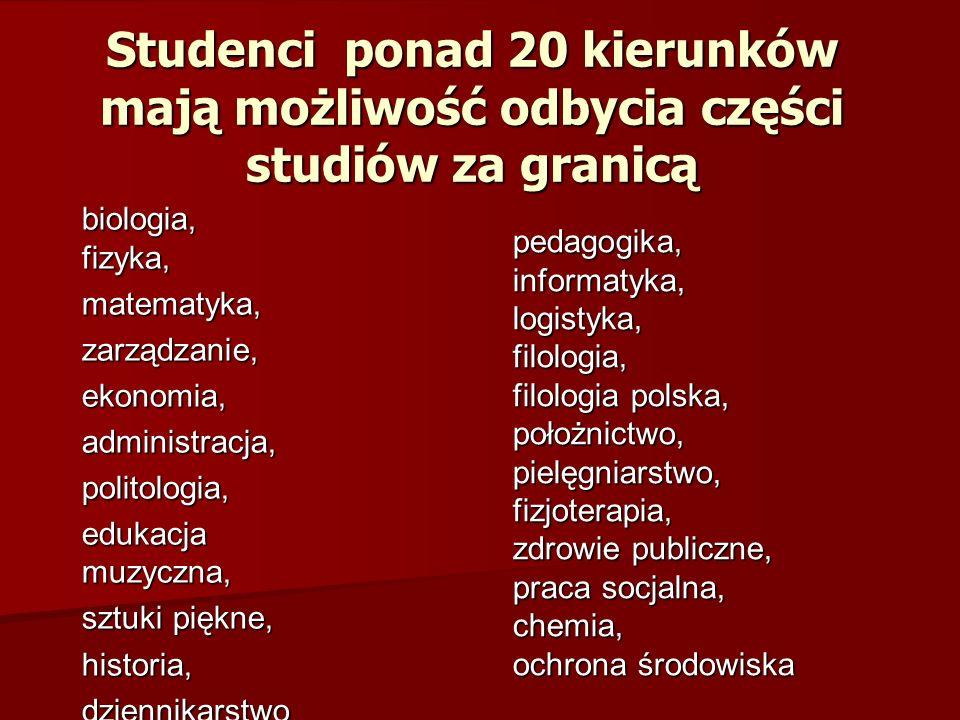 Studenci ponad 20 kierunków mają możliwość odbycia części studiów za granicą biologia, fizyka, matematyka,zarządzanie,ekonomia,administracja,politolog
