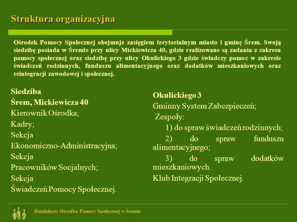 Działalność Ośrodka Pomocy Społecznej w Śremie Struktura organizacyjna Struktura organizacyjna – zatrudnienie Liczba zatrudnionych pracowników - 54 Sekcja Pracowników Socjalnych – 25 osób; Zespół specjalistów – pedagodzy, psycholog, specjalista z zakresu reintegracji zawodowej Ośrodki Pomocy Społecznej obowiązane są zatrudniać wymaganą przepisami ustawy o pomocy społecznej liczbę pracowników socjalnych, tj.