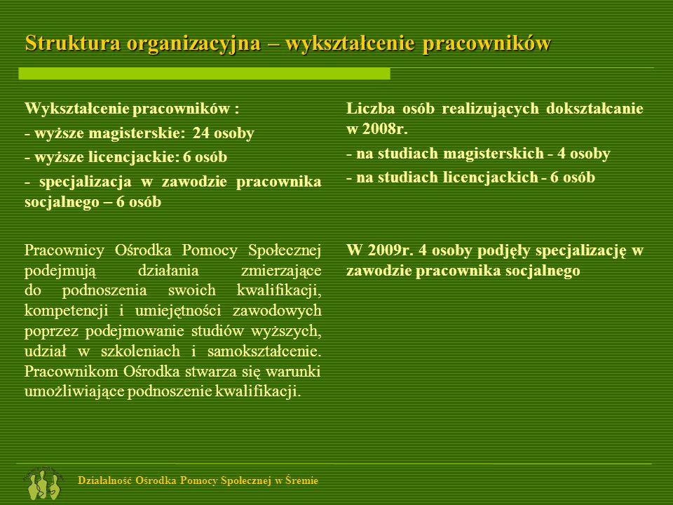 Działalność Ośrodka Pomocy Społecznej w Śremie Struktura organizacyjna – wykształcenie pracowników Wykształcenie pracowników : - wyższe magisterskie: