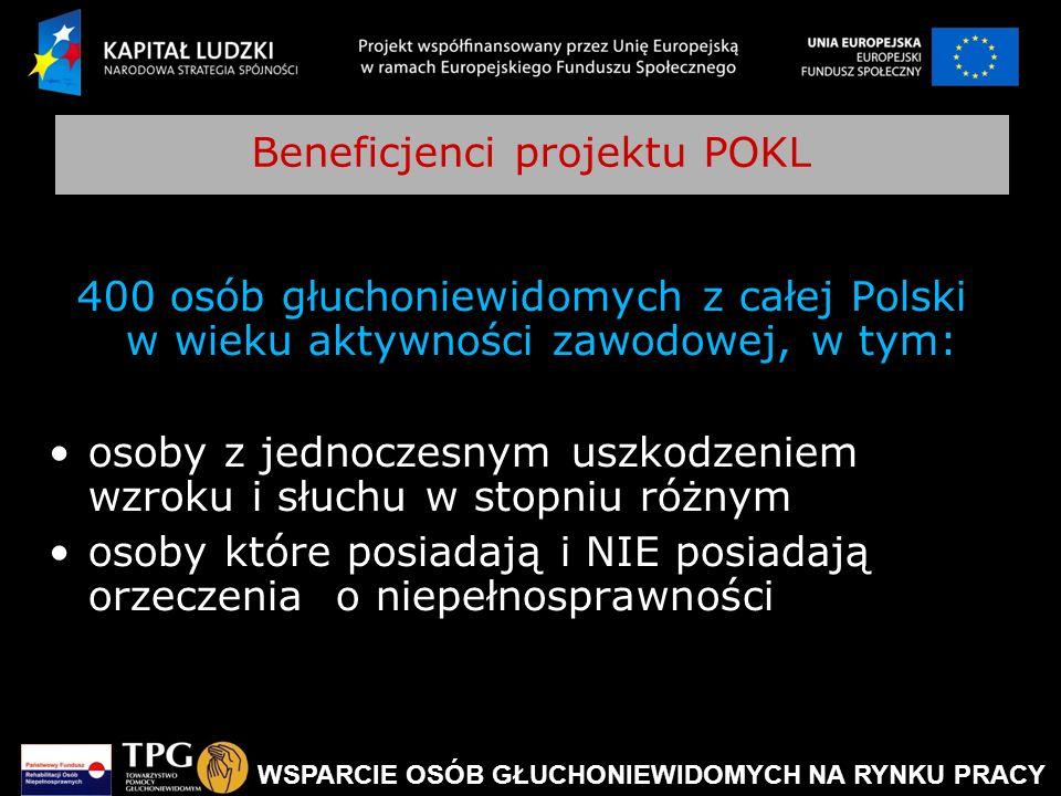 WSPARCIE OSÓB GŁUCHONIEWIDOMYCH NA RYNKU PRACY Beneficjenci projektu POKL 400 osób głuchoniewidomych z całej Polski w wieku aktywności zawodowej, w ty