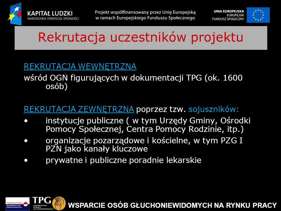 WSPARCIE OSÓB GŁUCHONIEWIDOMYCH NA RYNKU PRACY Rekrutacja uczestników projektu REKRUTACJA WEWNĘTRZNA wśród OGN figurujących w dokumentacji TPG (ok. 16