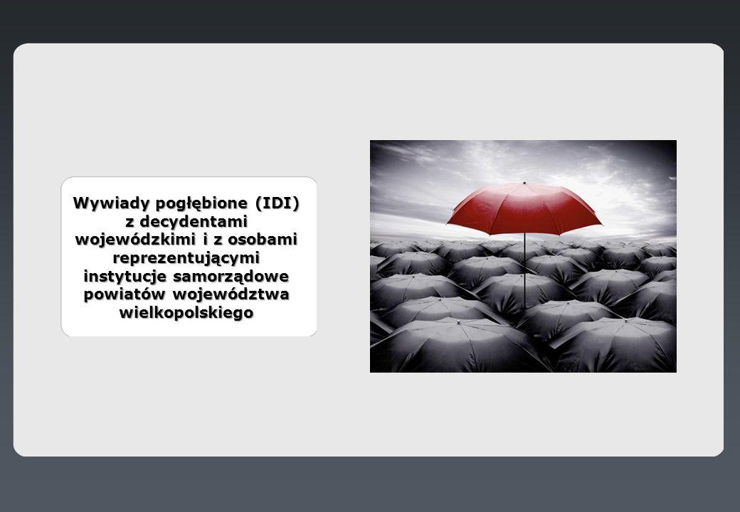 Wywiady pogłębione (IDI) z decydentami wojewódzkimi i z osobami reprezentującymi instytucje samorządowe powiatów województwa wielkopolskiego