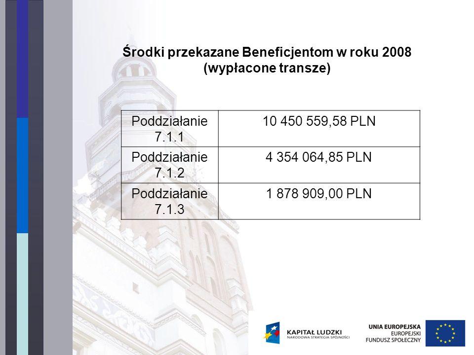 Środki przekazane Beneficjentom w roku 2008 (wypłacone transze) Poddziałanie 7.1.1 10 450 559,58 PLN Poddziałanie 7.1.2 4 354 064,85 PLN Poddziałanie 7.1.3 1 878 909,00 PLN