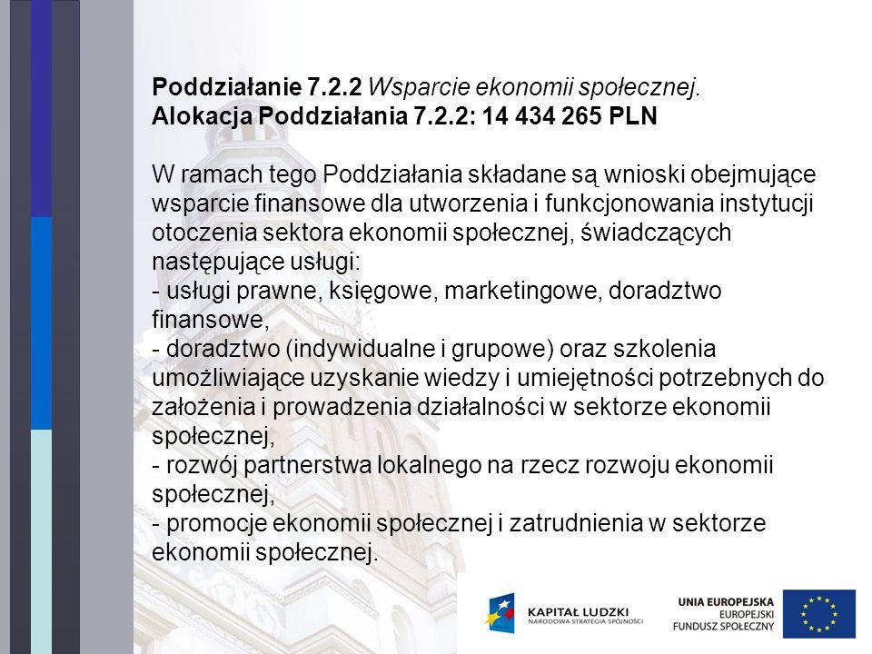 Poddziałanie 7.2.2 Wsparcie ekonomii społecznej. Alokacja Poddziałania 7.2.2: 14 434 265 PLN W ramach tego Poddziałania składane są wnioski obejmujące