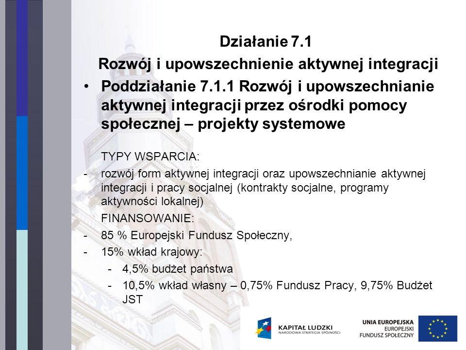 Działanie 7.1 Rozwój i upowszechnienie aktywnej integracji Poddziałanie 7.1.1 Rozwój i upowszechnianie aktywnej integracji przez ośrodki pomocy społecznej – projekty systemowe TYPY WSPARCIA: -rozwój form aktywnej integracji oraz upowszechnianie aktywnej integracji i pracy socjalnej (kontrakty socjalne, programy aktywności lokalnej) FINANSOWANIE: -85 % Europejski Fundusz Społeczny, -15% wkład krajowy: -4,5% budżet państwa -10,5% wkład własny – 0,75% Fundusz Pracy, 9,75% Budżet JST