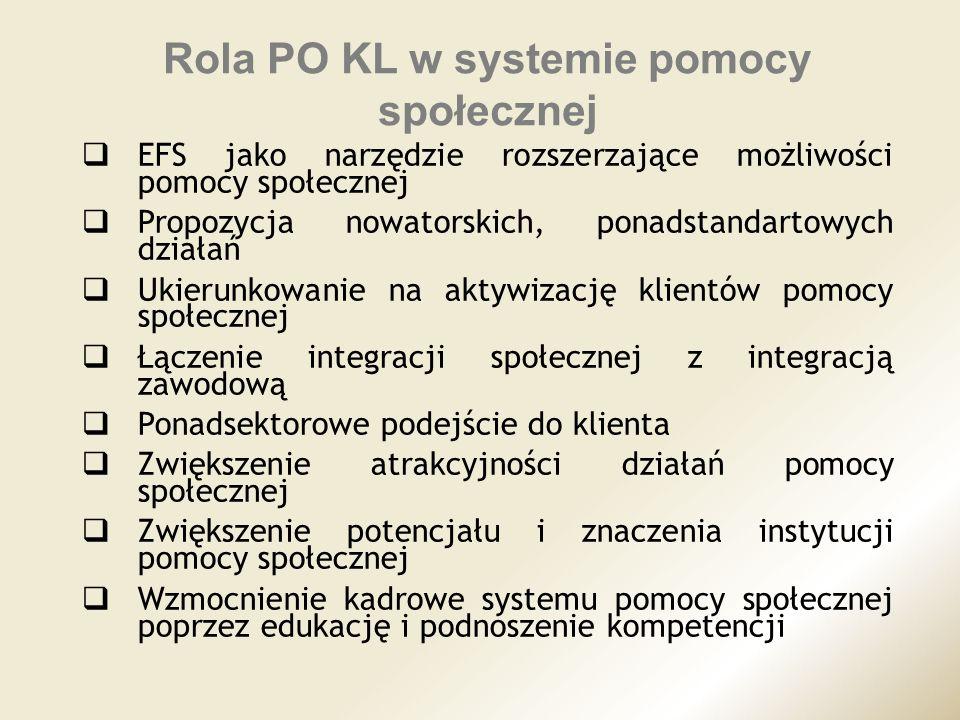 Rola PO KL w systemie pomocy społecznej EFS jako narzędzie rozszerzające możliwości pomocy społecznej Propozycja nowatorskich, ponadstandartowych dzia