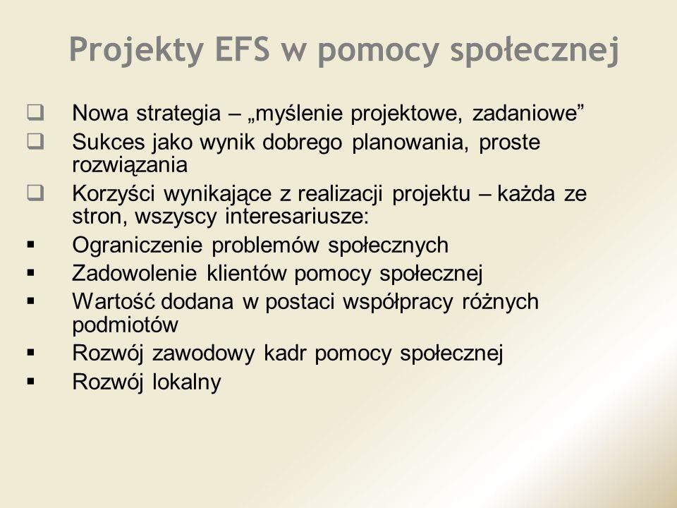 Projekty EFS w pomocy społecznej Nowa strategia – myślenie projektowe, zadaniowe Sukces jako wynik dobrego planowania, proste rozwiązania Korzyści wyn
