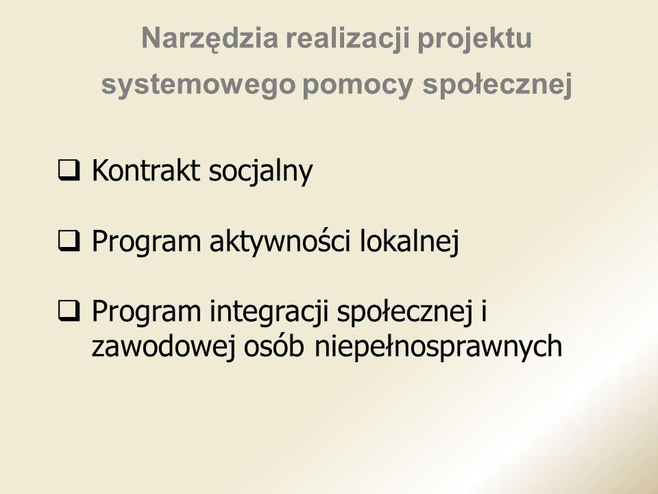 Narzędzia realizacji projektu systemowego pomocy społecznej Kontrakt socjalny Program aktywności lokalnej Program integracji społecznej i zawodowej os