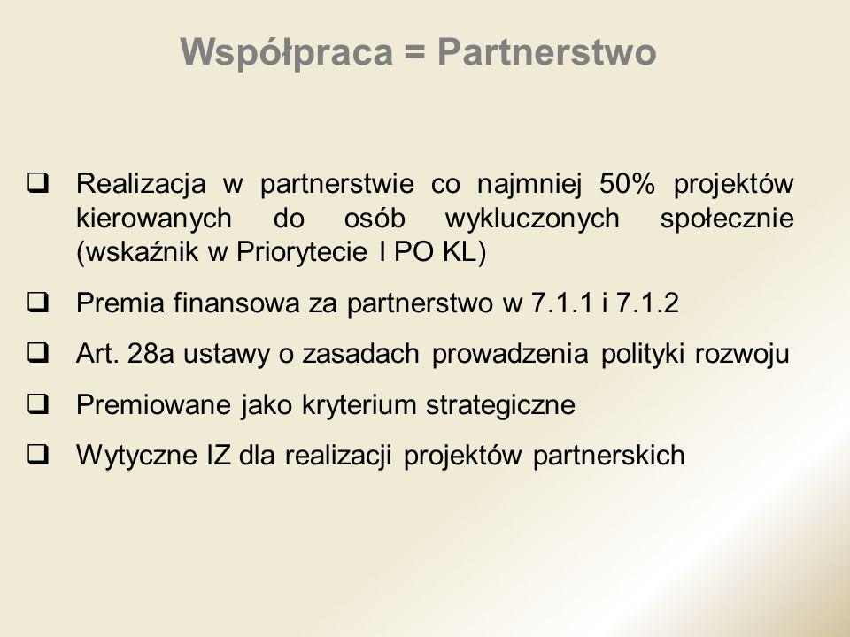 Współpraca = Partnerstwo Realizacja w partnerstwie co najmniej 50% projektów kierowanych do osób wykluczonych społecznie (wskaźnik w Priorytecie I PO