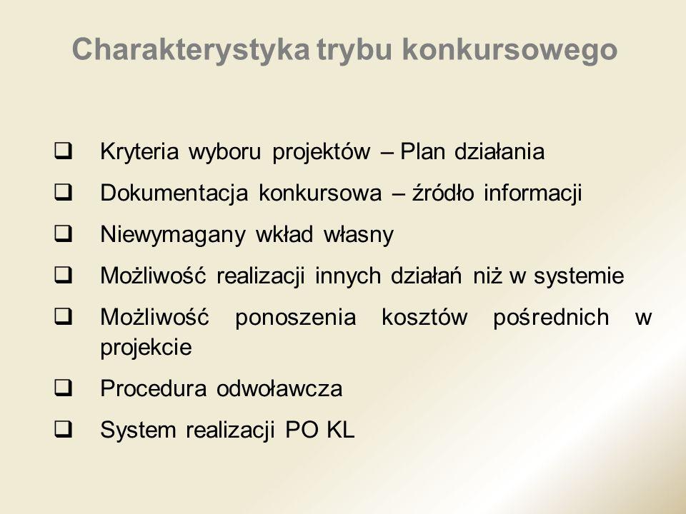 Kryteria wyboru projektów – Plan działania Dokumentacja konkursowa – źródło informacji Niewymagany wkład własny Możliwość realizacji innych działań ni