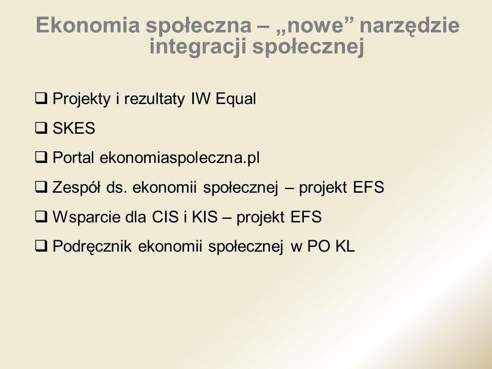 Projekty i rezultaty IW Equal SKES Portal ekonomiaspoleczna.pl Zespół ds. ekonomii społecznej – projekt EFS Wsparcie dla CIS i KIS – projekt EFS Podrę