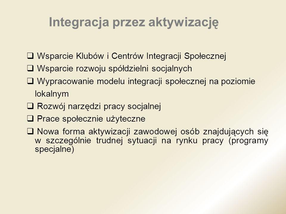 Integracja przez aktywizację Wsparcie Klubów i Centrów Integracji Społecznej Wsparcie rozwoju spółdzielni socjalnych Wypracowanie modelu integracji sp
