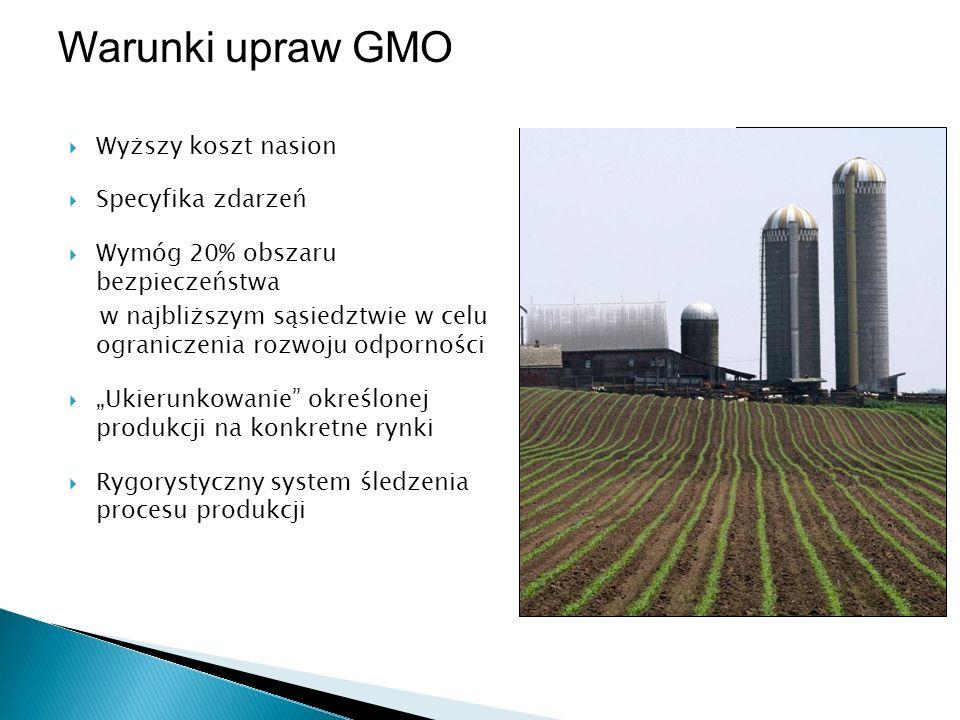 Wyższy koszt nasion Specyfika zdarzeń Wymóg 20% obszaru bezpieczeństwa w najbliższym sąsiedztwie w celu ograniczenia rozwoju odporności Ukierunkowanie