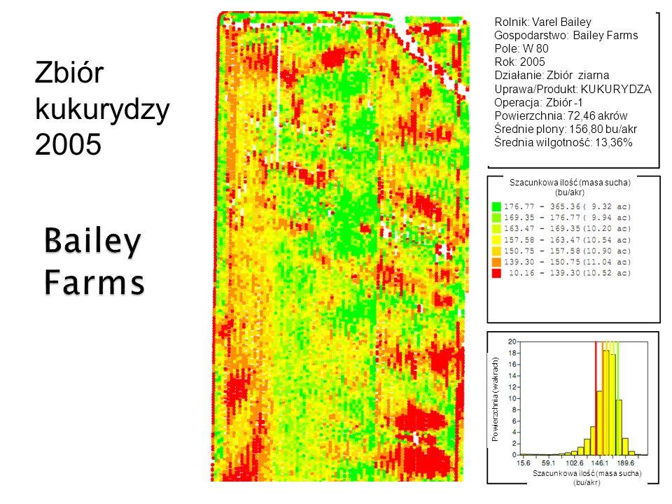 Zbiór kukurydzy 2005 Rolnik: Varel Bailey Gospodarstwo: Bailey Farms Pole: W 80 Rok: 2005 Działanie: Zbiór ziarna Uprawa/Produkt: KUKURYDZA Operacja: