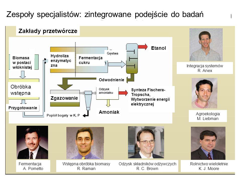 Nutrient Recycling Between Production and Processing Systems Zespoły specjalistów: zintegrowane podejście do badań Zakłady przetwórcze Biomasa w posta