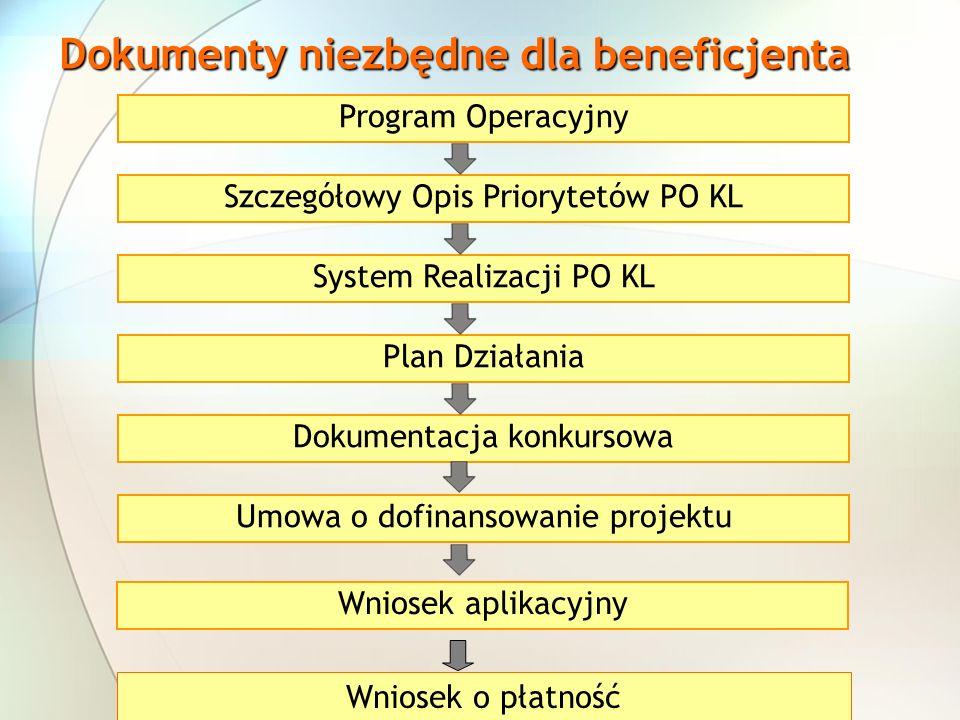 Dokumenty niezbędne dla beneficjenta Program Operacyjny Szczegółowy Opis Priorytetów PO KL System Realizacji PO KL Plan Działania Dokumentacja konkurs