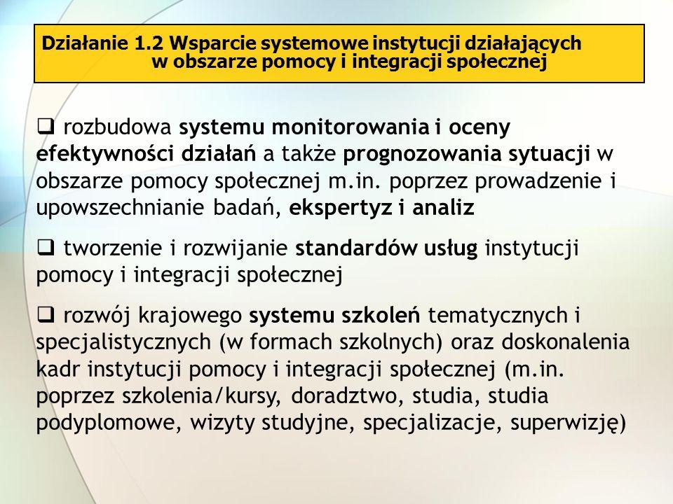 rozbudowa systemu monitorowania i oceny efektywności działań a także prognozowania sytuacji w obszarze pomocy społecznej m.in.