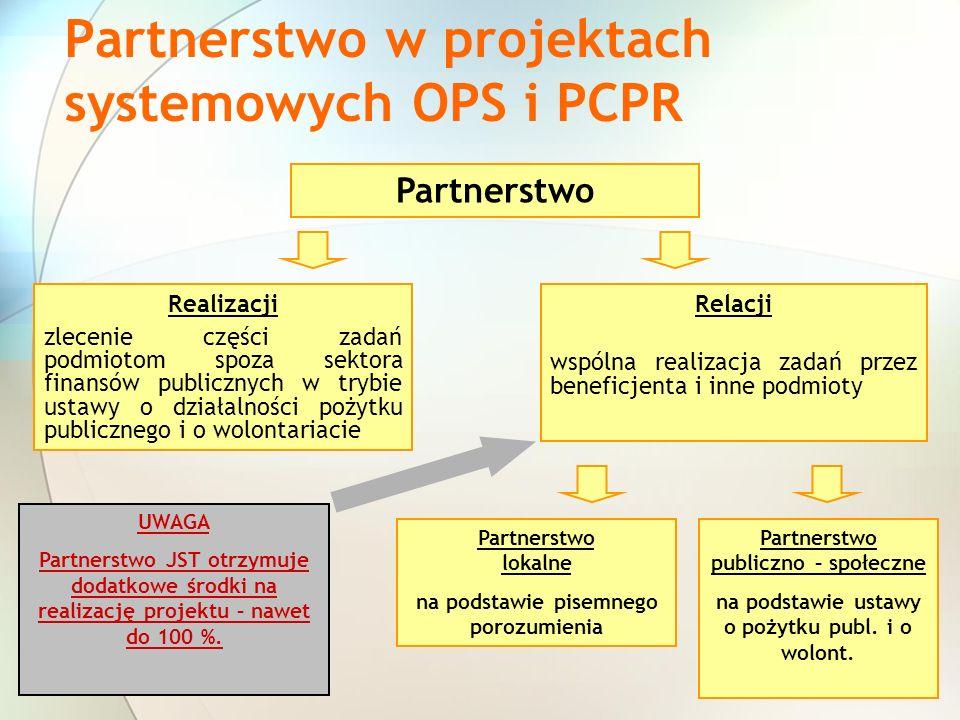 Partnerstwo Realizacji zlecenie części zadań podmiotom spoza sektora finansów publicznych w trybie ustawy o działalności pożytku publicznego i o wolon