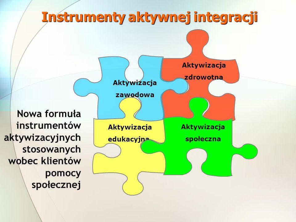 Aktywizacja zdrowotna Aktywizacja zawodowa Aktywizacja edukacyjna Aktywizacja społeczna Instrumenty aktywnej integracji Nowa formuła instrumentów aktywizacyjnych stosowanych wobec klientów pomocy społecznej