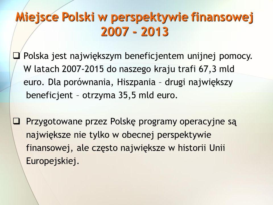 Miejsce Polski w perspektywie finansowej 2007 - 2013 Polska jest największym beneficjentem unijnej pomocy. W latach 2007-2015 do naszego kraju trafi 6