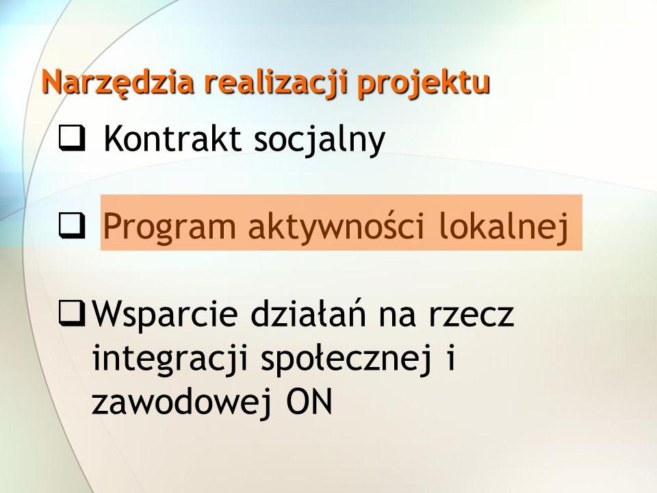 Narzędzia realizacji projektu Kontrakt socjalny Program aktywności lokalnej Wsparcie działań na rzecz integracji społecznej i zawodowej ON