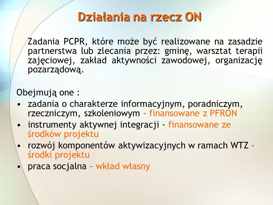Działania na rzecz ON Zadania PCPR, które może być realizowane na zasadzie partnerstwa lub zlecania przez: gminę, warsztat terapii zajęciowej, zakład