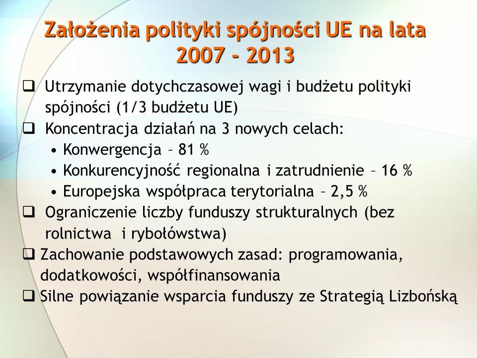 Założenia polityki sp ó jności UE na lata 2007 - 2013 Utrzymanie dotychczasowej wagi i budżetu polityki spójności (1/3 budżetu UE) Koncentracja działań na 3 nowych celach: Konwergencja – 81 % Konkurencyjność regionalna i zatrudnienie – 16 % Europejska współpraca terytorialna – 2,5 % Ograniczenie liczby funduszy strukturalnych (bez rolnictwa i rybołówstwa) Zachowanie podstawowych zasad: programowania, dodatkowości, współfinansowania Silne powiązanie wsparcia funduszy ze Strategią Lizbońską