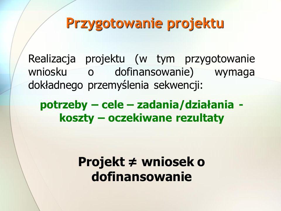 Przygotowanie projektu Realizacja projektu (w tym przygotowanie wniosku o dofinansowanie) wymaga dokładnego przemyślenia sekwencji: potrzeby – cele – zadania/działania - koszty – oczekiwane rezultaty Projekt wniosek o dofinansowanie