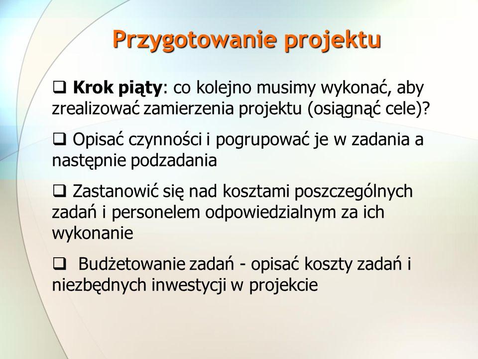 Krok piąty: co kolejno musimy wykonać, aby zrealizować zamierzenia projektu (osiągnąć cele).