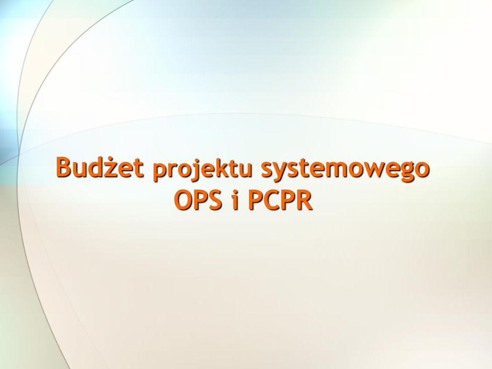Budżet projektu systemowego OPS i PCPR