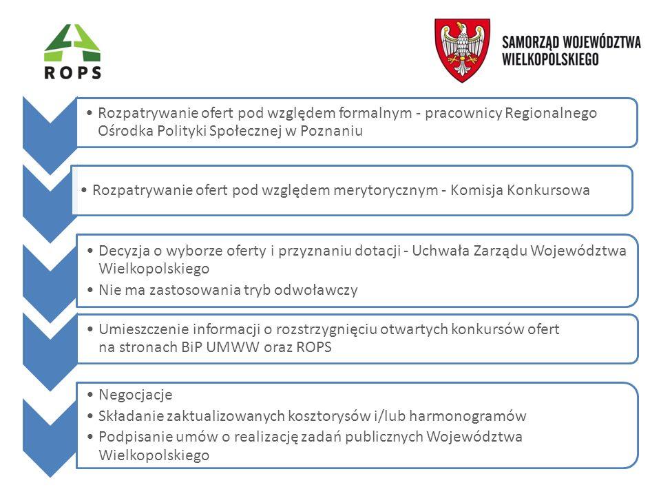Rozpatrywanie ofert pod względem formalnym - pracownicy Regionalnego Ośrodka Polityki Społecznej w Poznaniu Rozpatrywanie ofert pod względem merytorycznym - Komisja Konkursowa Decyzja o wyborze oferty i przyznaniu dotacji - Uchwała Zarządu Województwa Wielkopolskiego Nie ma zastosowania tryb odwoławczy Umieszczenie informacji o rozstrzygnięciu otwartych konkursów ofert na stronach BiP UMWW oraz ROPS Negocjacje Składanie zaktualizowanych kosztorysów i/lub harmonogramów Podpisanie umów o realizację zadań publicznych Województwa Wielkopolskiego