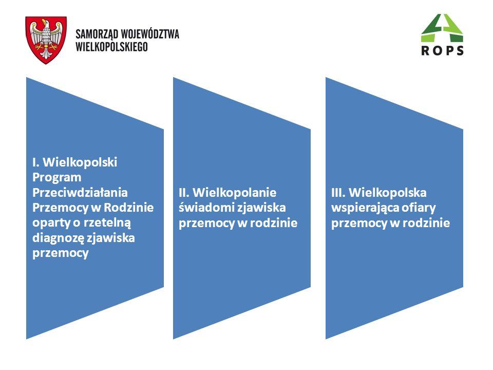 I. Wielkopolski Program Przeciwdziałania Przemocy w Rodzinie oparty o rzetelną diagnozę zjawiska przemocy II. Wielkopolanie świadomi zjawiska przemocy