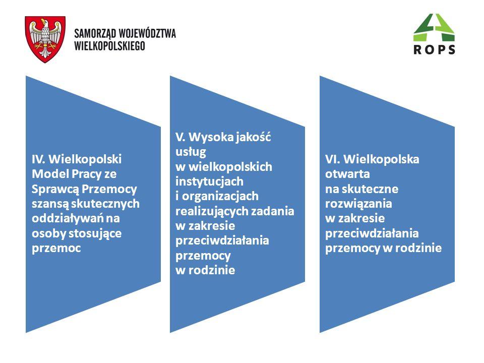 IV. Wielkopolski Model Pracy ze Sprawcą Przemocy szansą skutecznych oddziaływań na osoby stosujące przemoc V. Wysoka jakość usług w wielkopolskich ins