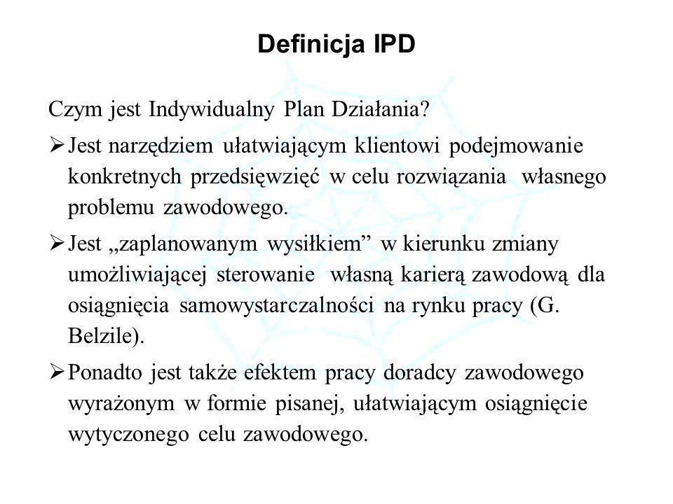 Definicja IPD Czym jest Indywidualny Plan Działania? Jest narzędziem ułatwiającym klientowi podejmowanie konkretnych przedsięwzięć w celu rozwiązania